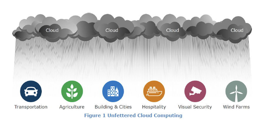 Screen Shot 2017-08-17 at 15.26.34