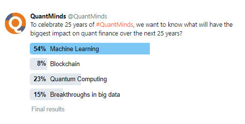QuantMinds poll 1