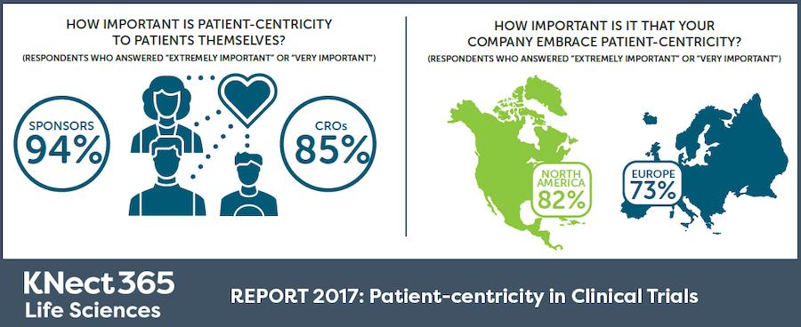 important-patients-geo