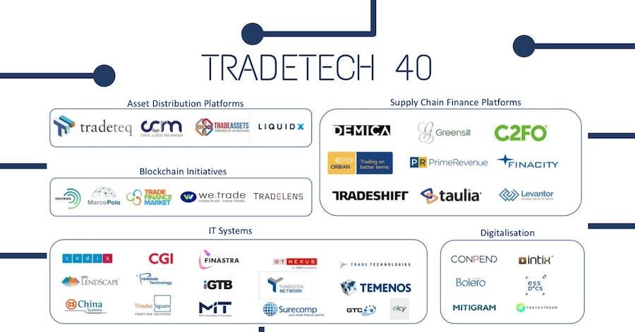 TradeTech 40