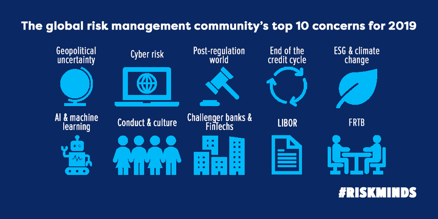 RM top 10 concerns for 2019
