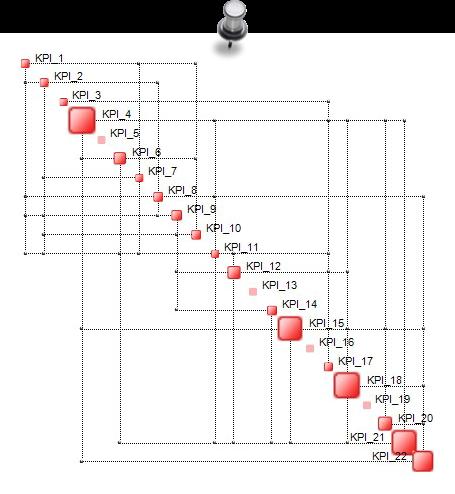Ontontix algorithm