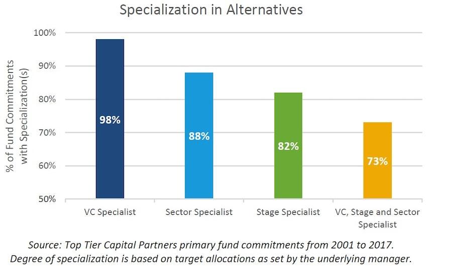 Top Tier Capital SuperReturn