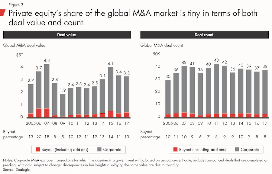 private_equity_m&a_market