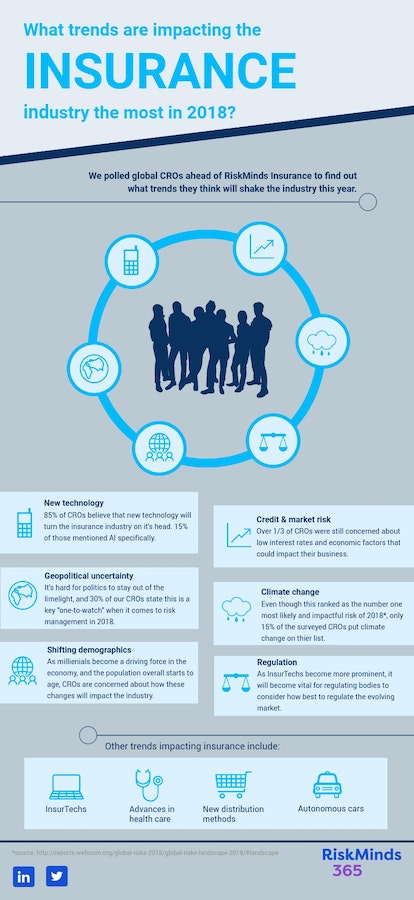 Trends_impacting-The_insurance_industry_infographic