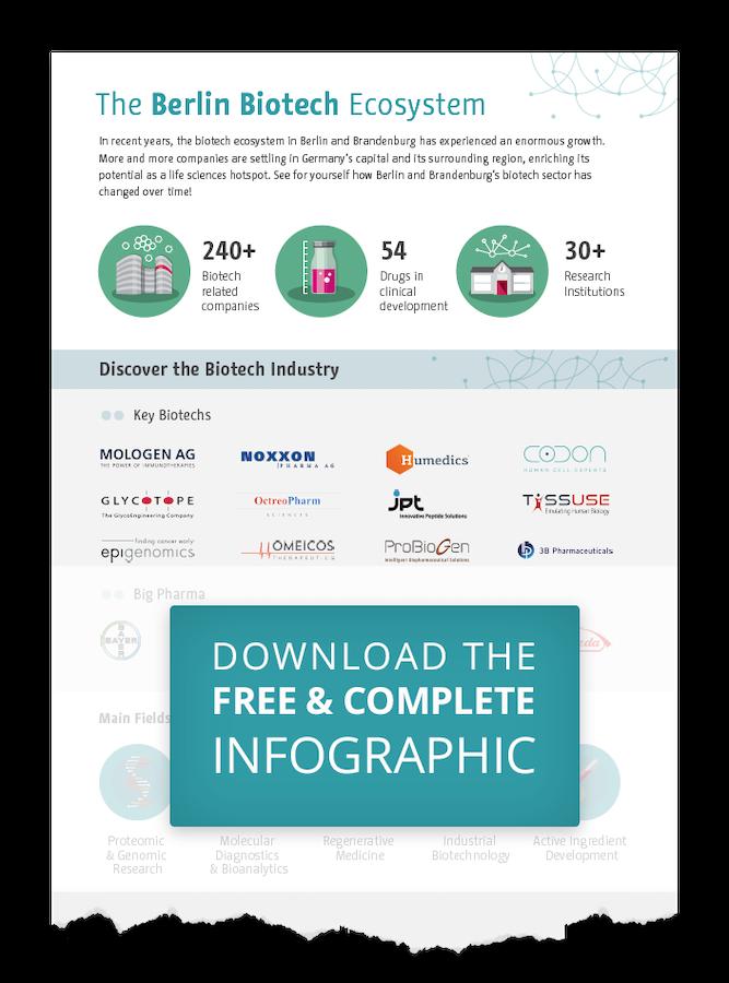 LaBiotech Infographic - EBD