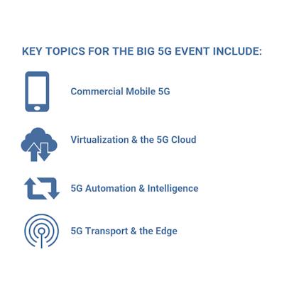 BIG 5G Topics