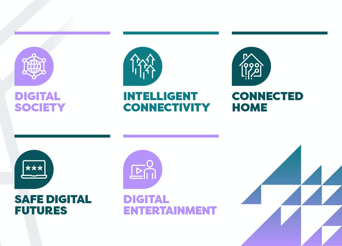 Digital entertainment, OTT, smart home, connected home, 5G, FWA, wifi