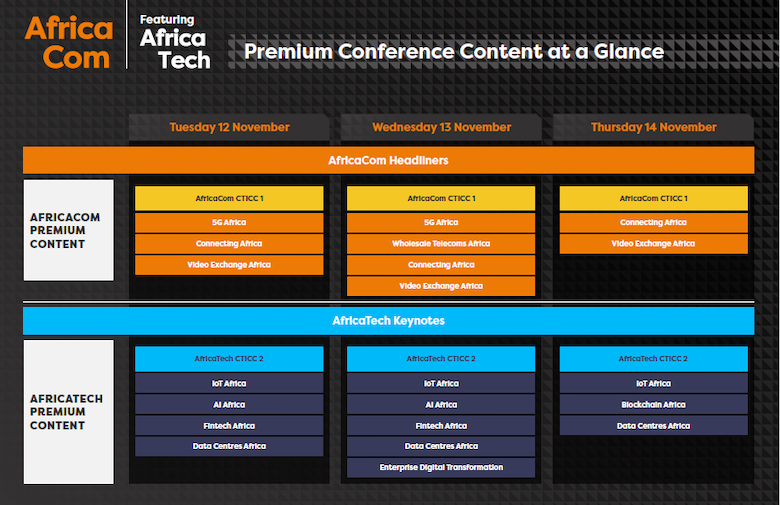 AfricaCom: The Largest African Telecoms, Media, and Technology Event