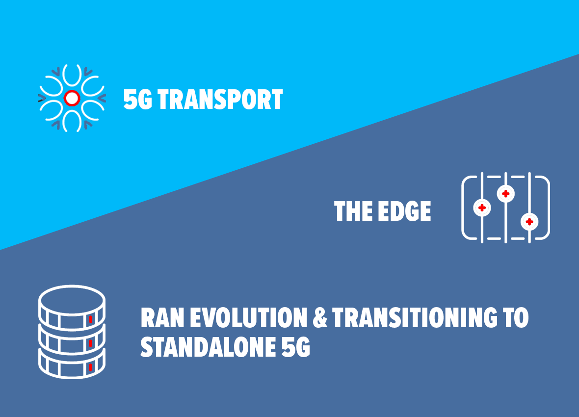 5G transport, the edge, RAN evolution stransitioning to standalone 5G