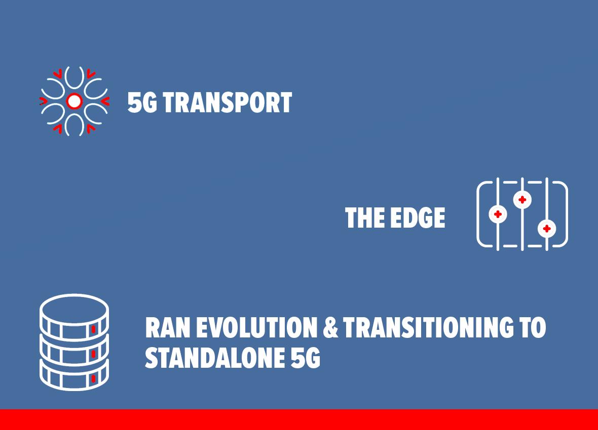 5G transport, the edge, RAN evolution stransitioning to standalone 5G