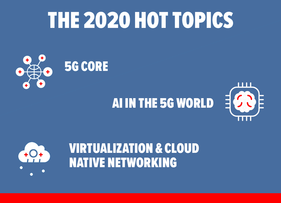 5g core, ai in the 5G world, virtualization & cloud native networks