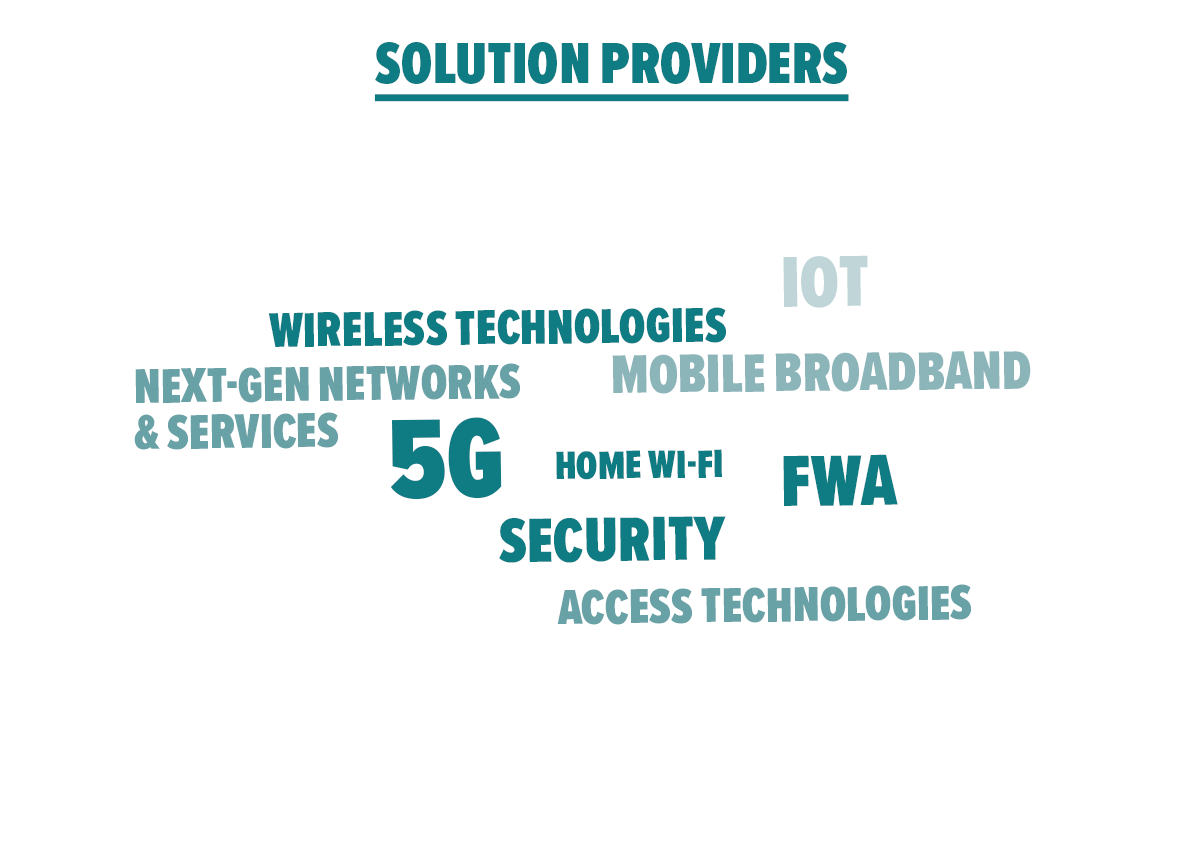 Broadband vendors, wireless technologies, IoT, mobilem next-gen networks & services, 5G, home wif-fi, FWA, security, access technologies