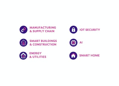 Internet of Things World agenda